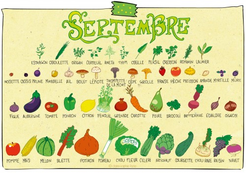 fruits-et-legumes-septembre